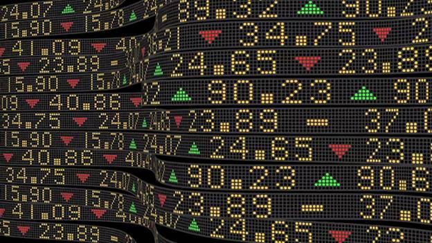 Stock Analysis 101